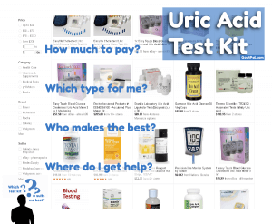 Uric Acid Test Kits
